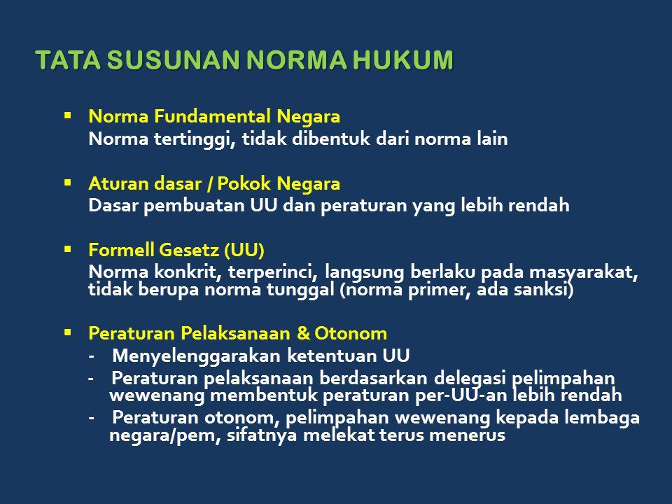 TATA SUSUNAN NORMA HUKUM