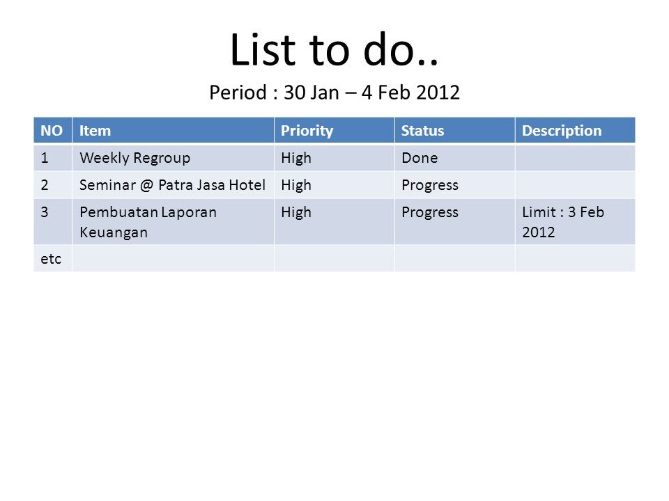List to do.. Period : 30 Jan – 4 Feb 2012