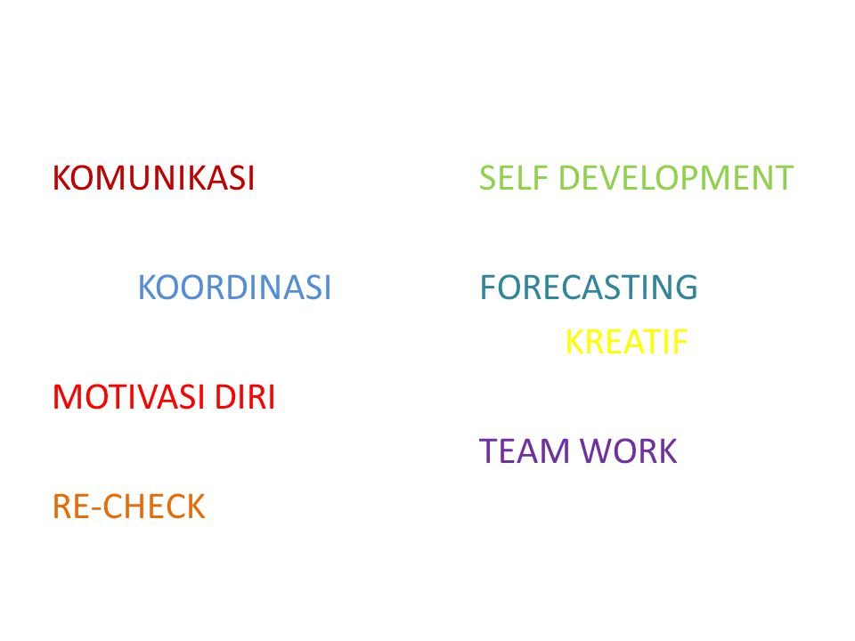 KOMUNIKASI SELF DEVELOPMENT KOORDINASI FORECASTING KREATIF MOTIVASI DIRI TEAM WORK RE-CHECK