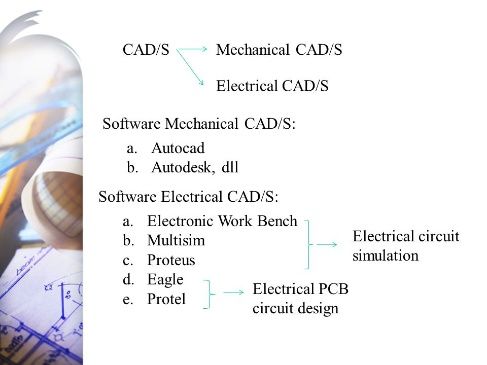 CAD/S Mechanical CAD/S. Electrical CAD/S. Software Mechanical CAD/S: Autocad. Autodesk, dll. Software Electrical CAD/S: