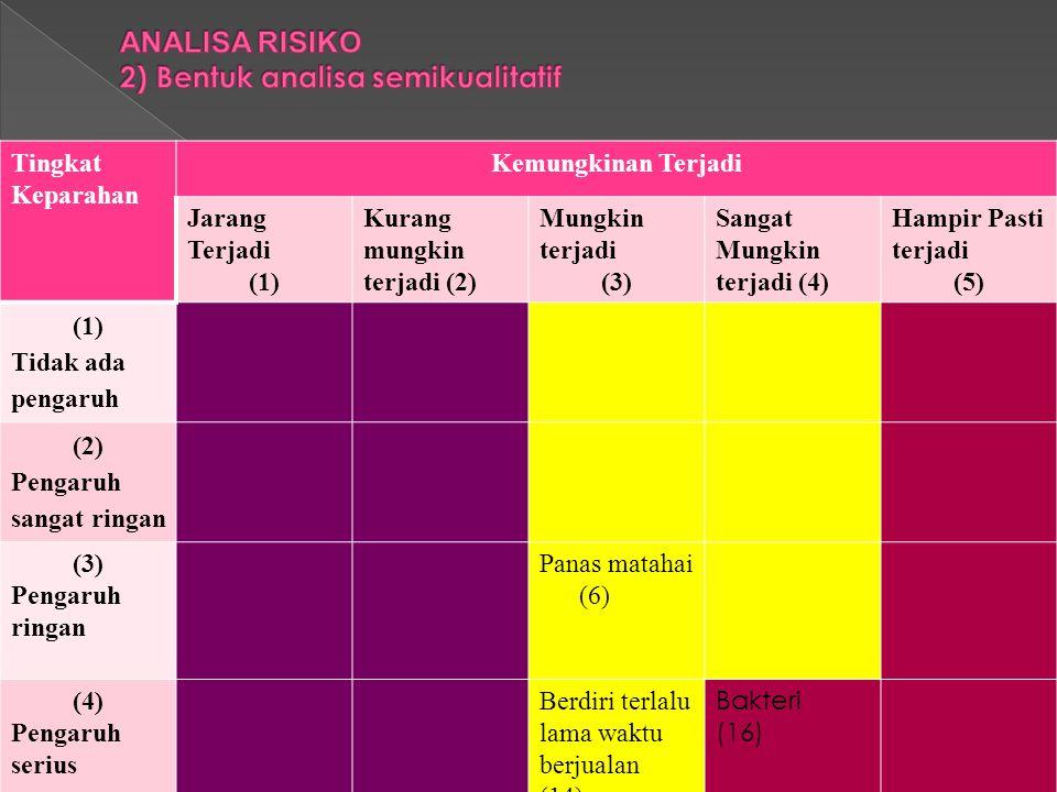 ANALISA RISIKO 2) Bentuk analisa semikualitatif