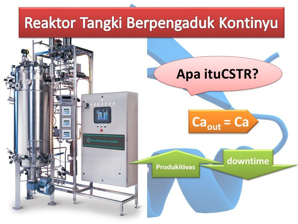 Reaktor Tangki Berpengaduk Kontinyu