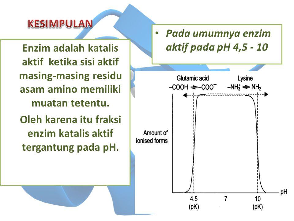 KESIMPULAN Pada umumnya enzim aktif pada pH 4,5 - 10.
