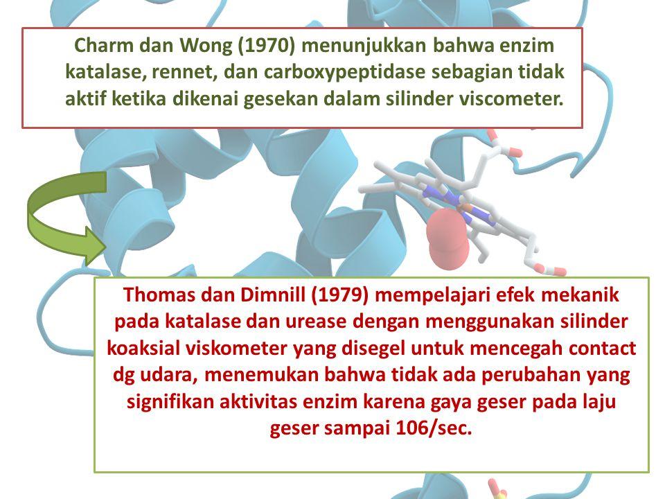 Charm dan Wong (1970) menunjukkan bahwa enzim katalase, rennet, dan carboxypeptidase sebagian tidak aktif ketika dikenai gesekan dalam silinder viscometer.