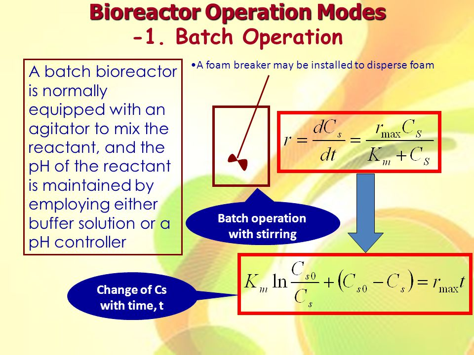Bioreactor Operation Modes Batch operation with stirring