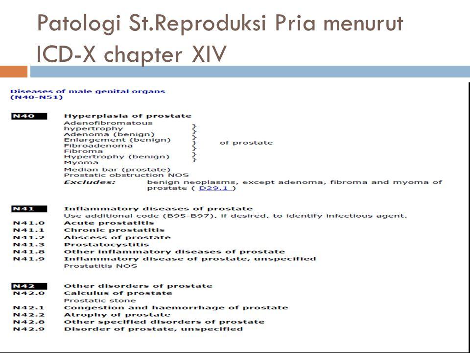 Patologi St.Reproduksi Pria menurut ICD-X chapter XIV