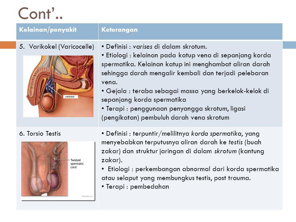Cont'.. Kelainan/penyakit Keterangan 5. Varikokel (Varicocelle)