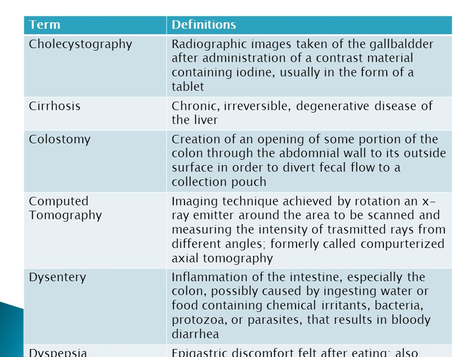 Term Definitions. Cholecystography.