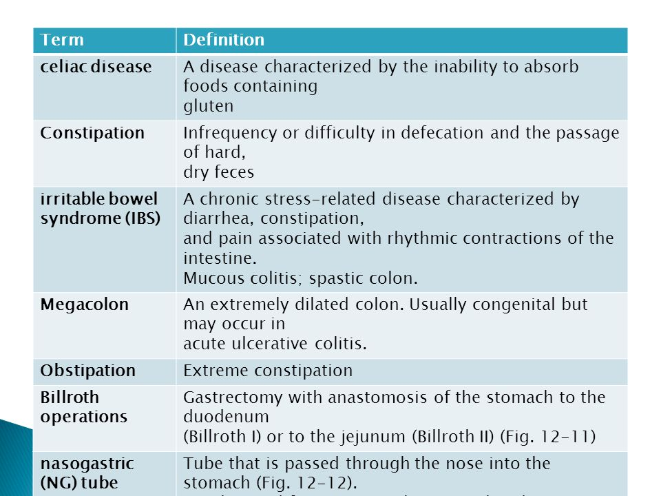 Term Definition. celiac disease. A disease characterized by the inability to absorb foods containing.