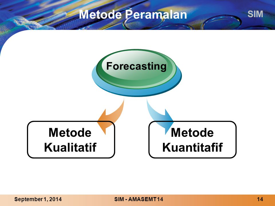 Metode Peramalan Metode Kualitatif Metode Kuantitafif