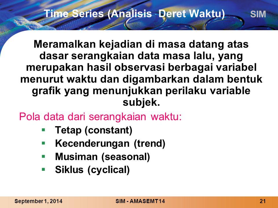 Time Series (Analisis Deret Waktu)