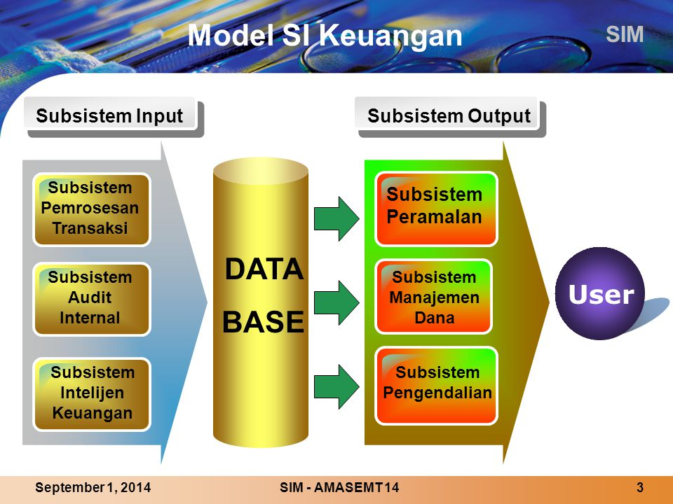 Model SI Keuangan DATA BASE