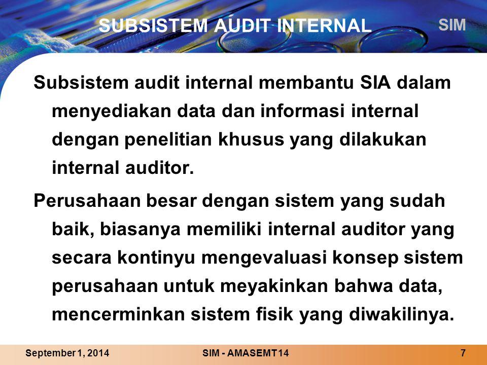 SUBSISTEM AUDIT INTERNAL