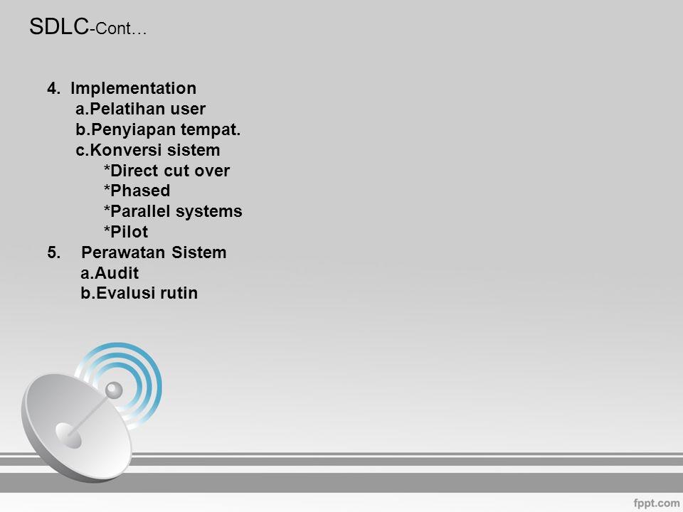 SDLC-Cont… 4. Implementation a.Pelatihan user b.Penyiapan tempat.
