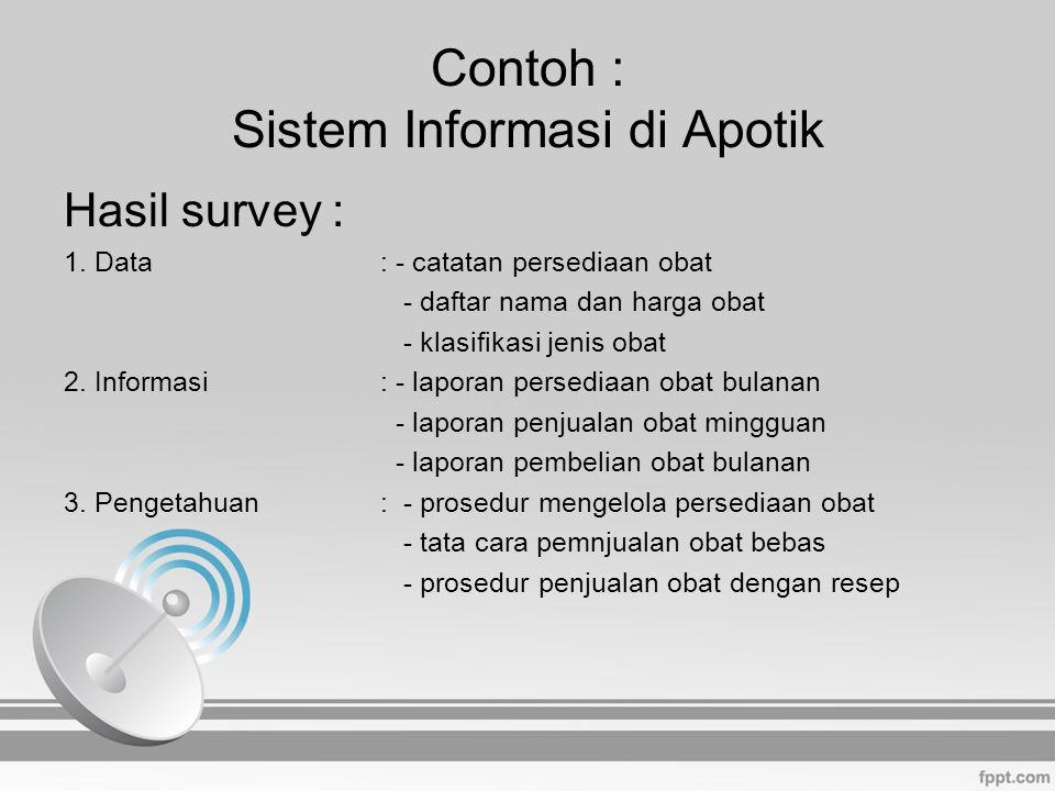 Contoh : Sistem Informasi di Apotik