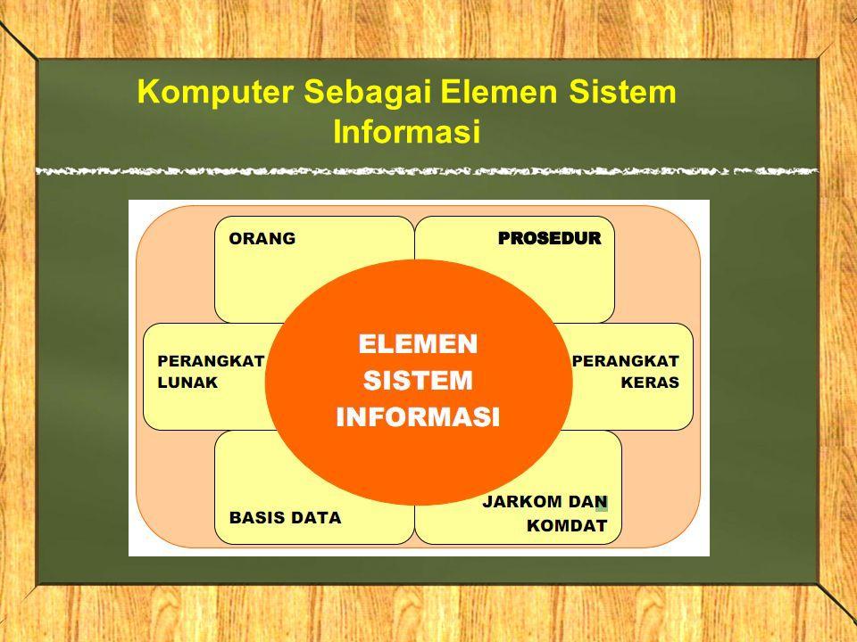 Komputer Sebagai Elemen Sistem Informasi