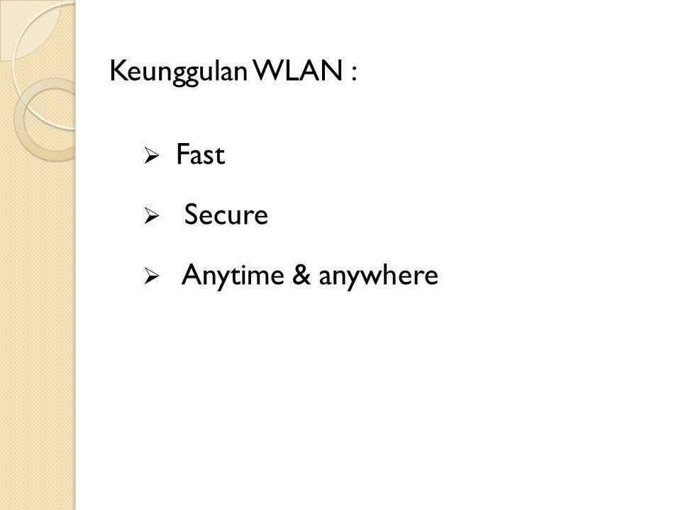 Keunggulan WLAN : Fast Secure Anytime & anywhere