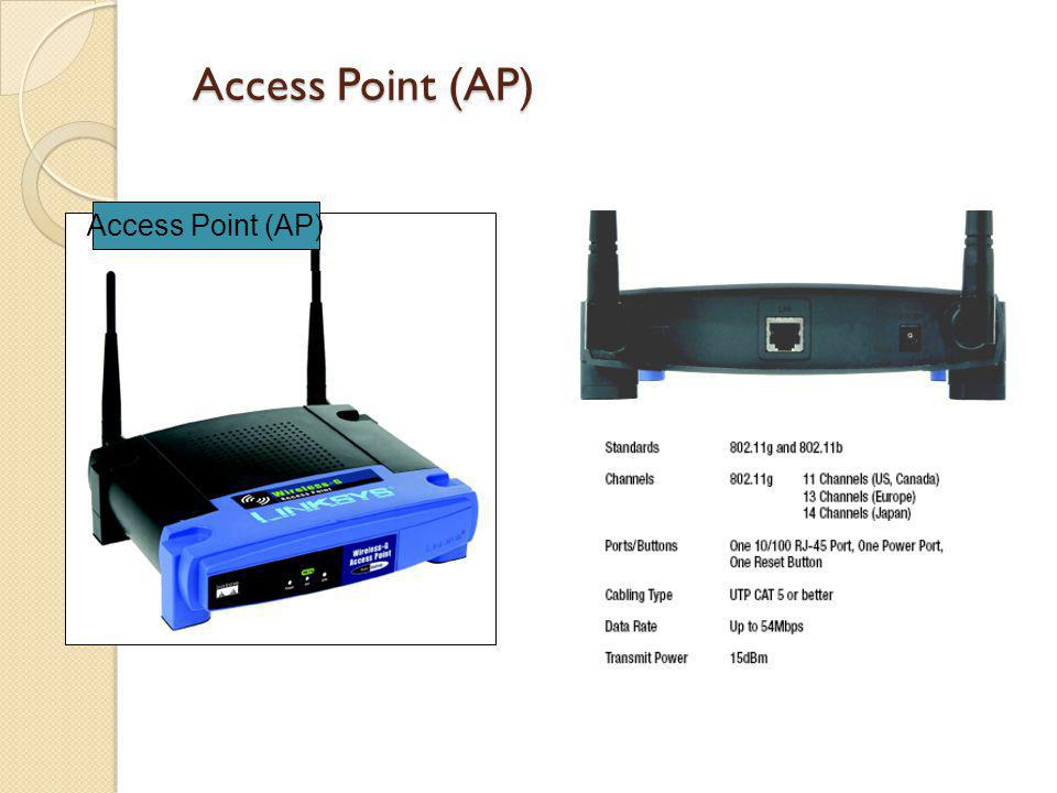 Access Point (AP) Access Point (AP)