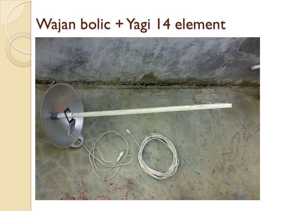 Wajan bolic + Yagi 14 element