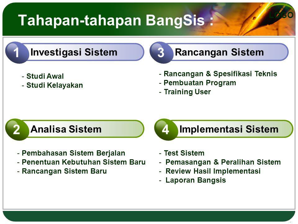 Tahapan-tahapan BangSis :