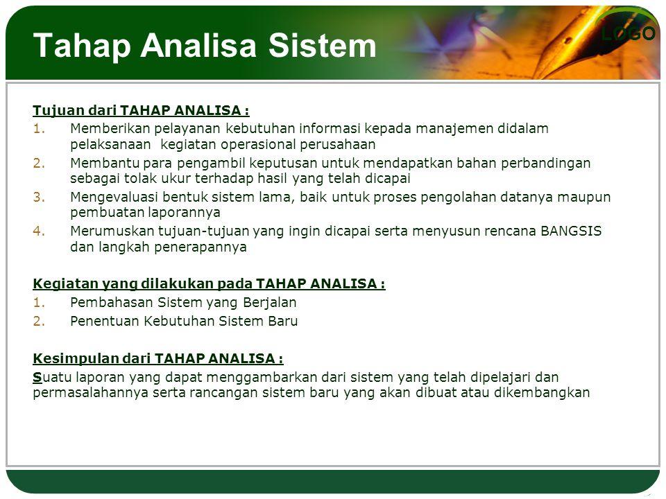 Tahap Analisa Sistem Tujuan dari TAHAP ANALISA :