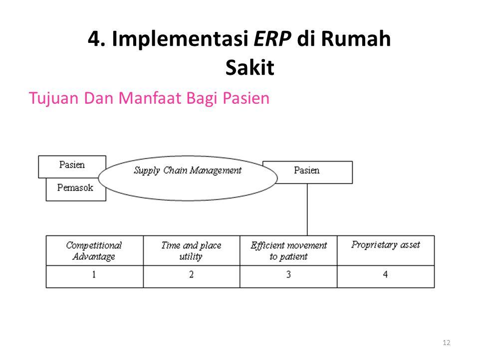 4. Implementasi ERP di Rumah Sakit