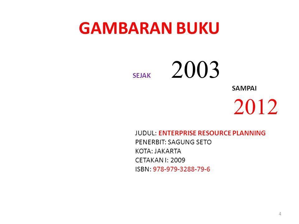 2012 GAMBARAN BUKU SEJAK 2003 SAMPAI
