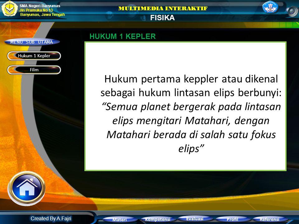 SMA Negeri Banyumas Jln Pramuka No 13. Banyumas, Jawa Tengah. MULTIMEDIA INTERAKTIF. FISIKA. HUKUM 1 KEPLER.