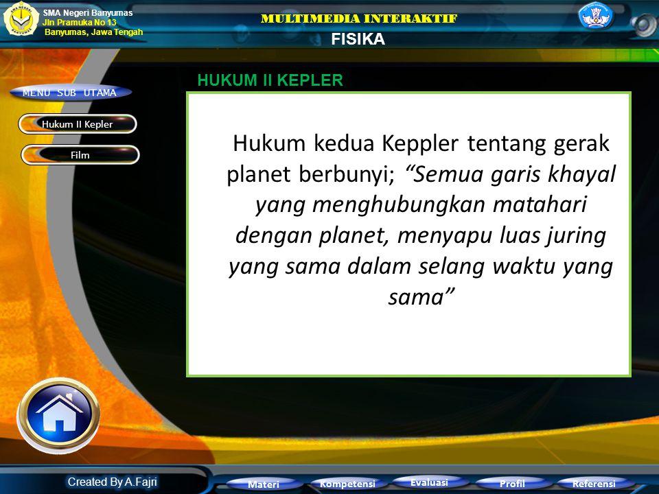 SMA Negeri Banyumas Jln Pramuka No 13. Banyumas, Jawa Tengah. MULTIMEDIA INTERAKTIF. FISIKA. HUKUM II KEPLER.