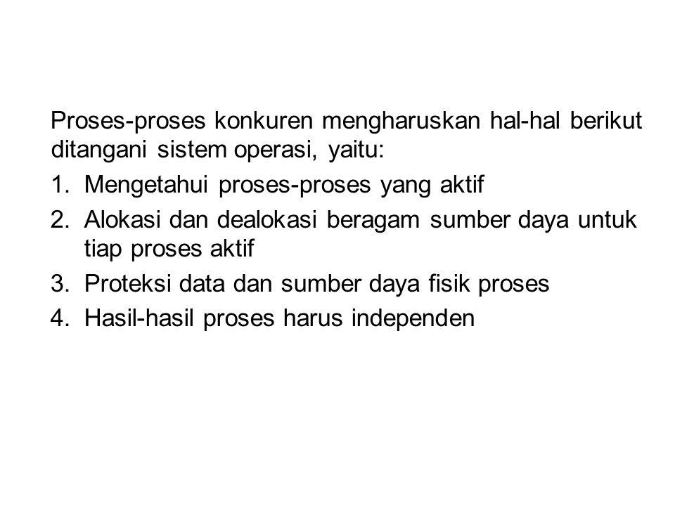 Proses-proses konkuren mengharuskan hal-hal berikut ditangani sistem operasi, yaitu: