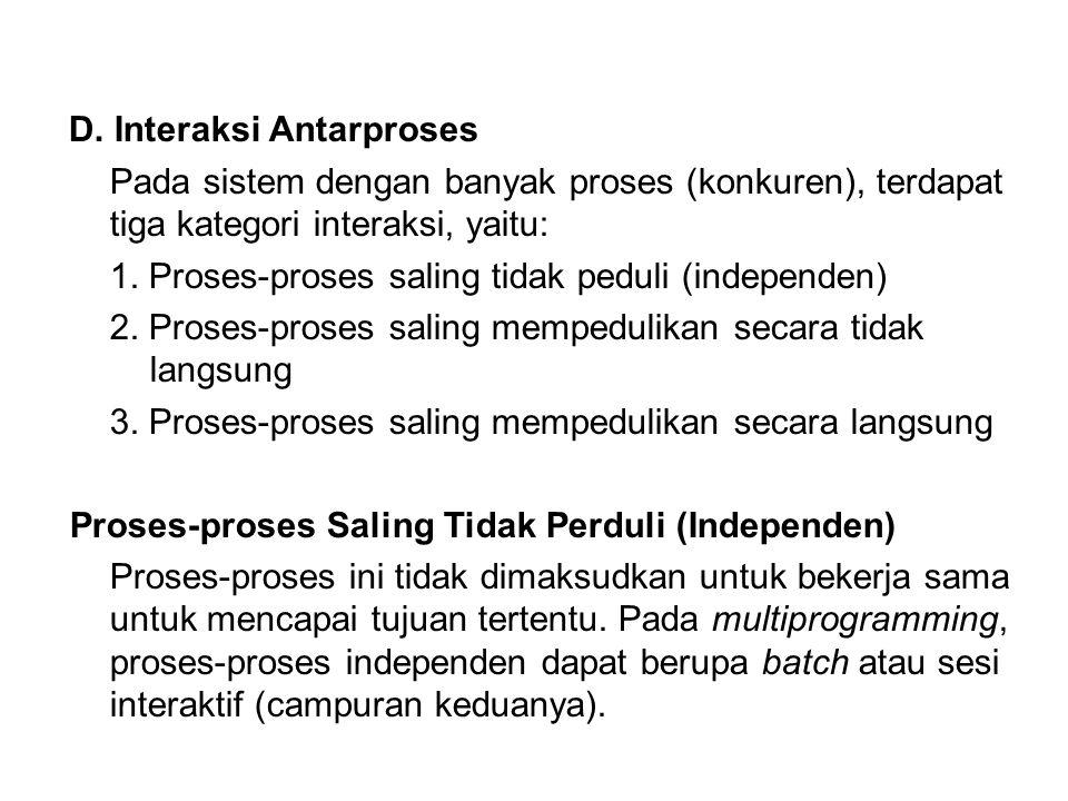 D. Interaksi Antarproses
