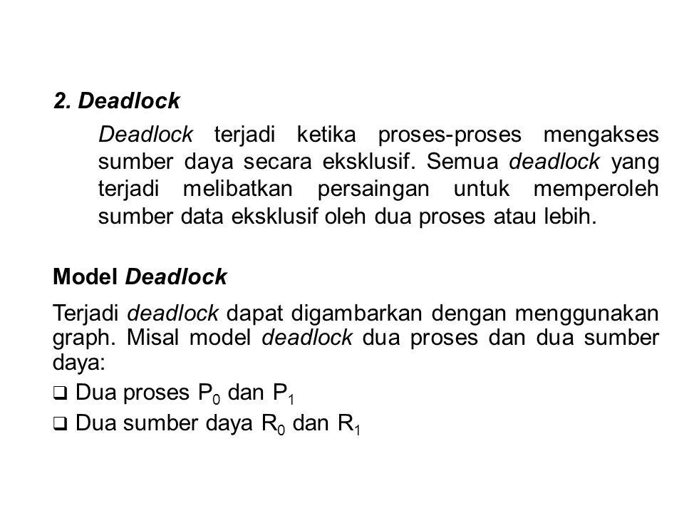 2. Deadlock