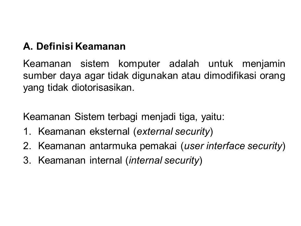 Definisi Keamanan