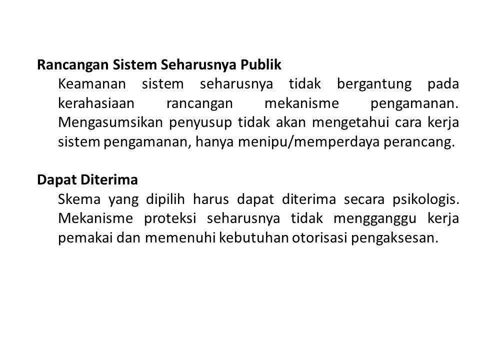 Rancangan Sistem Seharusnya Publik