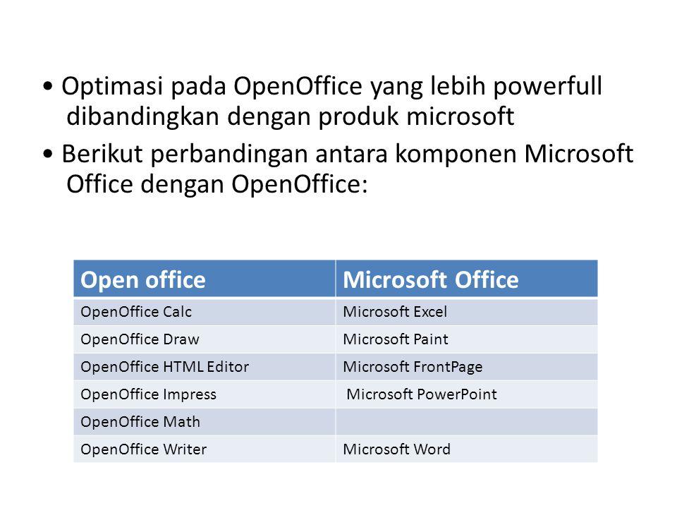 • Optimasi pada OpenOffice yang lebih powerfull dibandingkan dengan produk microsoft • Berikut perbandingan antara komponen Microsoft Office dengan OpenOffice: