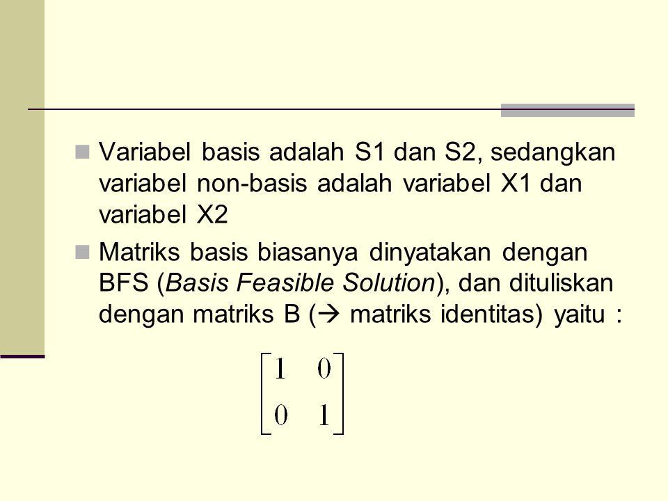 Variabel basis adalah S1 dan S2, sedangkan variabel non-basis adalah variabel X1 dan variabel X2
