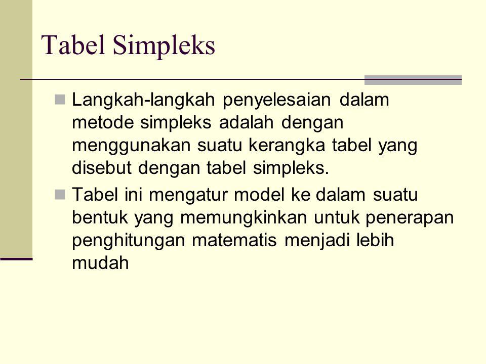 Tabel Simpleks Langkah-langkah penyelesaian dalam metode simpleks adalah dengan menggunakan suatu kerangka tabel yang disebut dengan tabel simpleks.