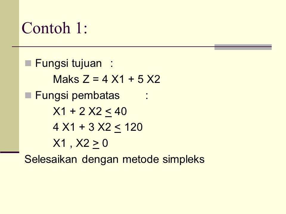 Contoh 1: Fungsi tujuan : Maks Z = 4 X1 + 5 X2 Fungsi pembatas :