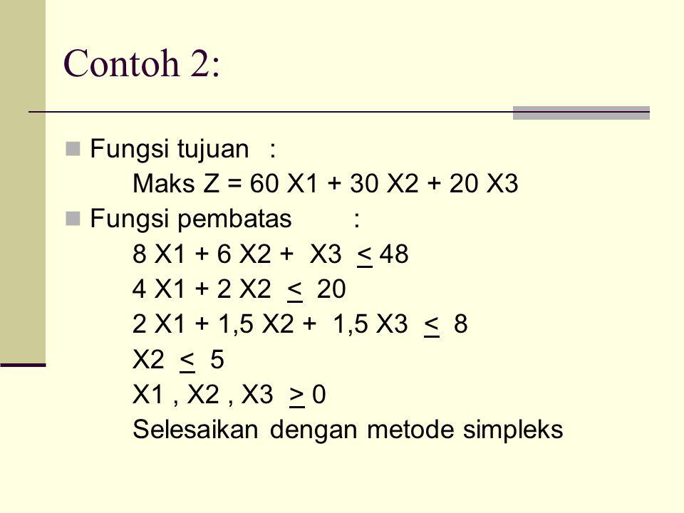 Contoh 2: Fungsi tujuan : Maks Z = 60 X1 + 30 X2 + 20 X3