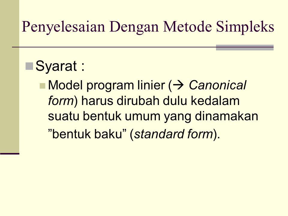 Penyelesaian Dengan Metode Simpleks