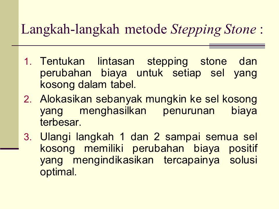 Langkah-langkah metode Stepping Stone :