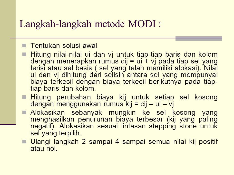 Langkah-langkah metode MODI :