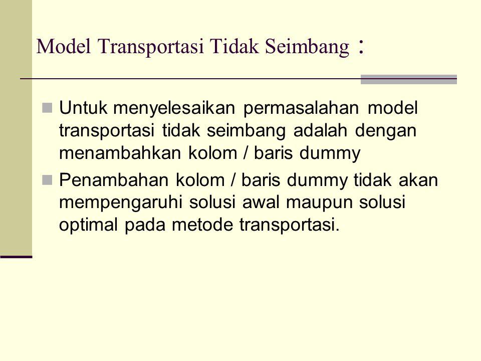 Model Transportasi Tidak Seimbang :