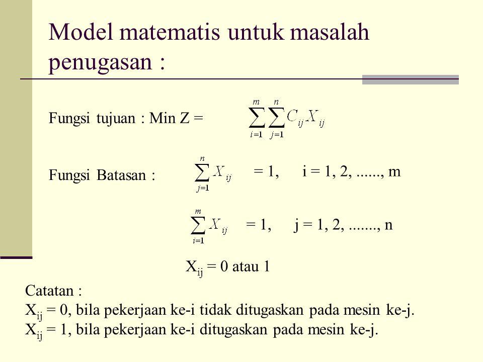 Model matematis untuk masalah penugasan :
