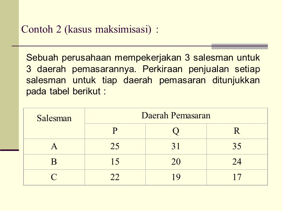 Contoh 2 (kasus maksimisasi) :