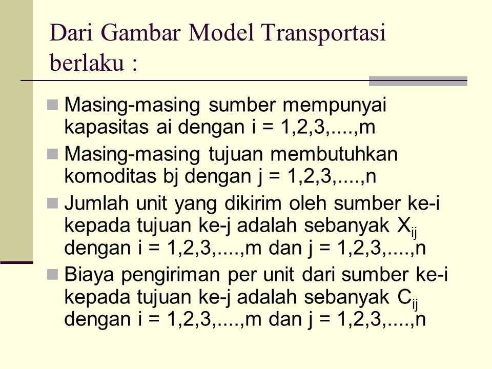 Dari Gambar Model Transportasi berlaku :