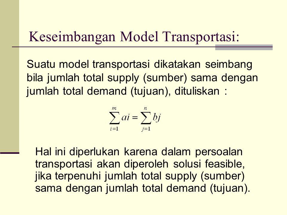 Keseimbangan Model Transportasi: