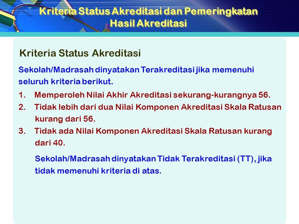 Kriteria Status Akreditasi dan Pemeringkatan