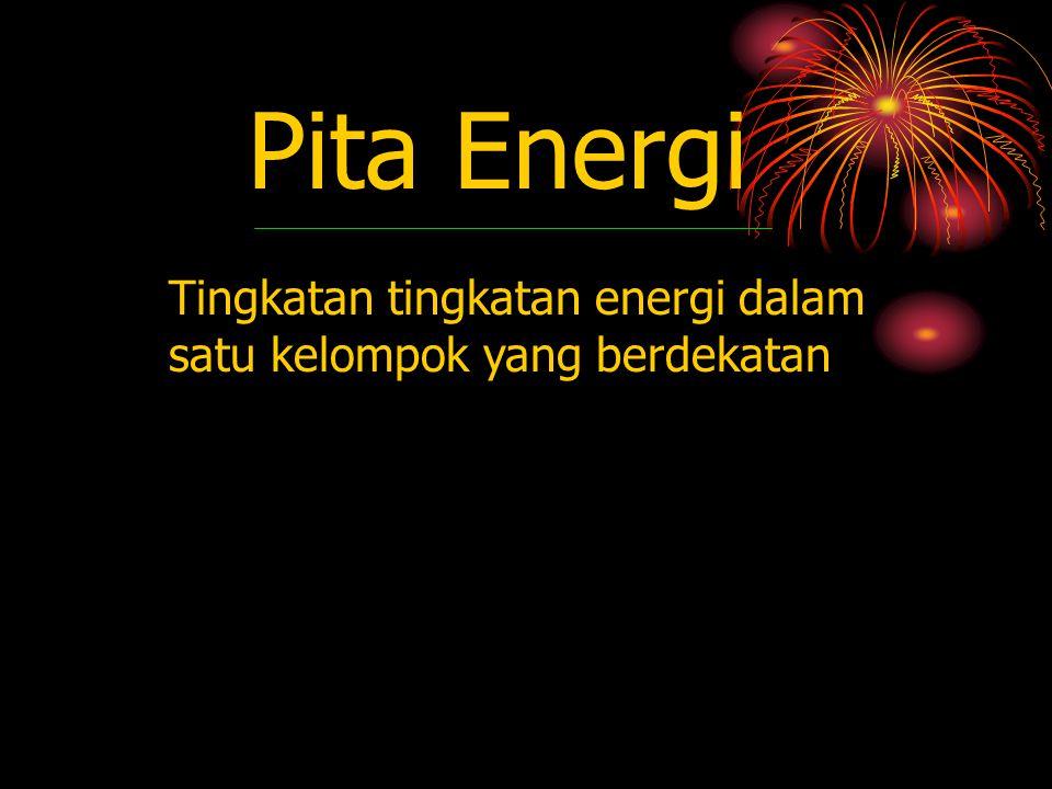 Pita Energi Tingkatan tingkatan energi dalam satu kelompok yang berdekatan