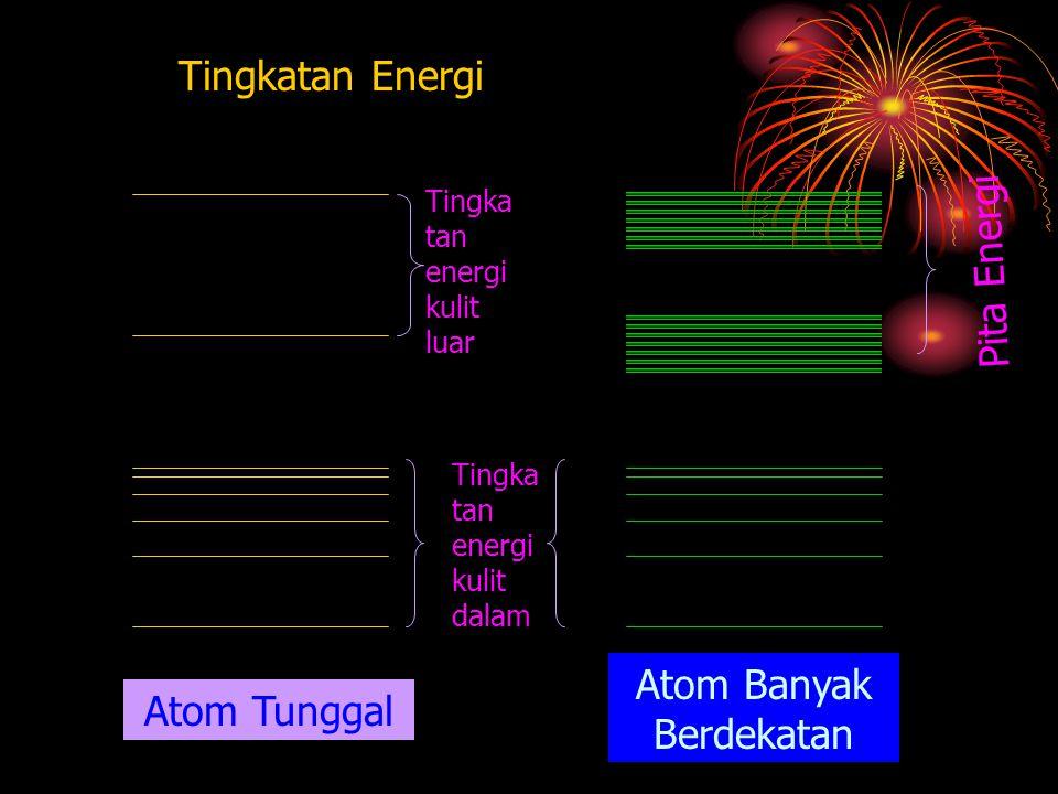 Atom Banyak Berdekatan